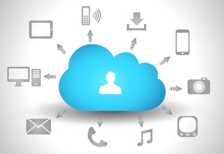 In the 'Cloud' of Office Products