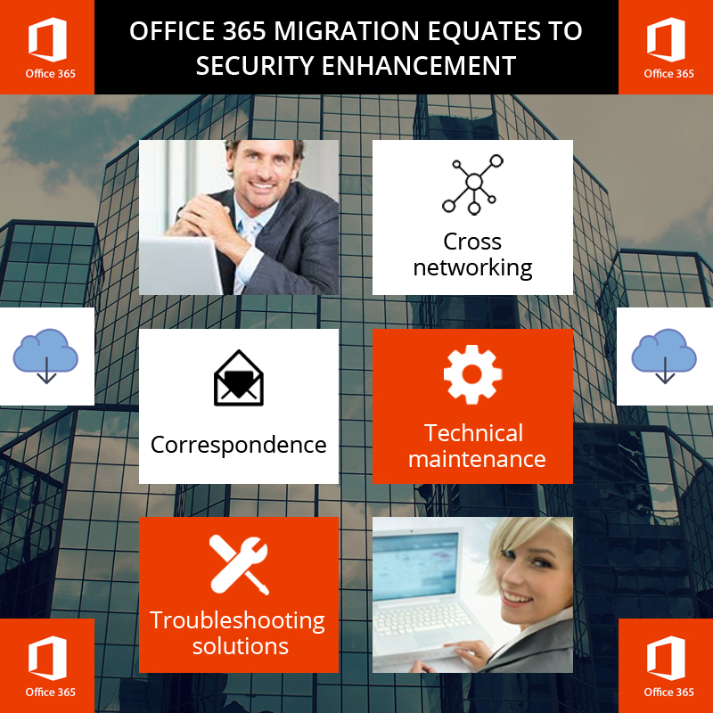 Office 365 Migration Equates to Security Enhancement