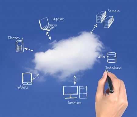 Top 10 Benefits of Switching To Cloud Computing