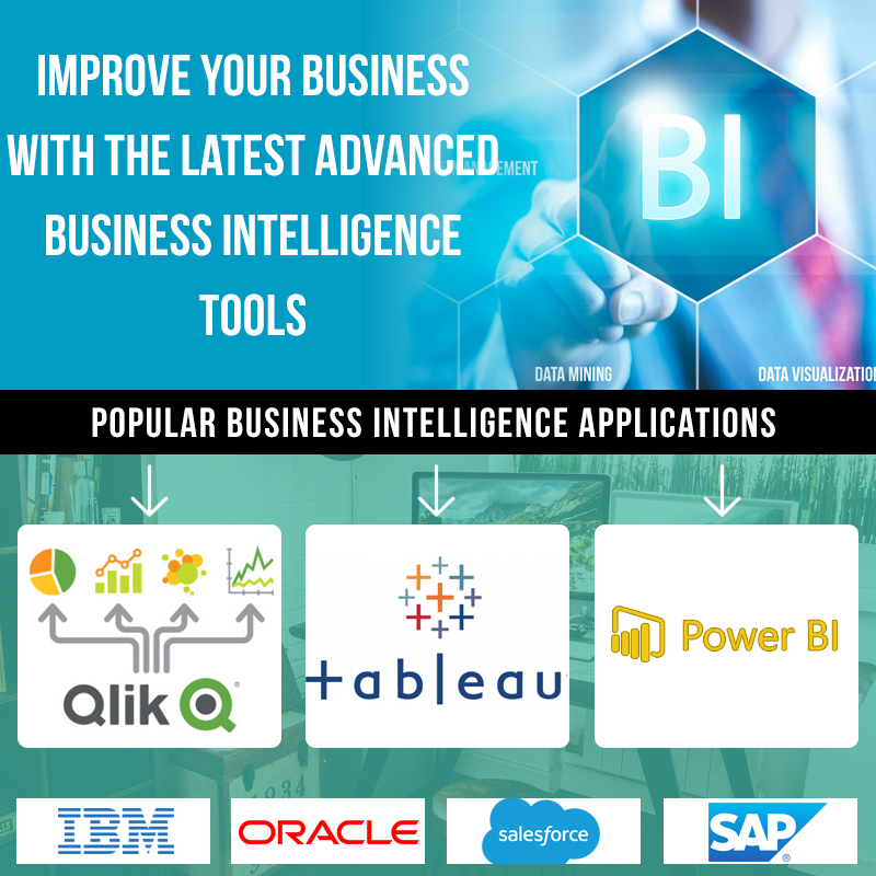 Improve Your Business with the latest Advanced Business Intelligence