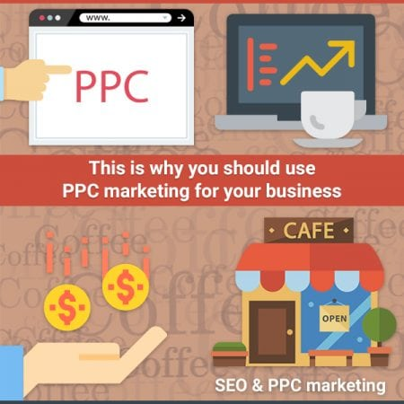 Why you should use PPC marketing for your business