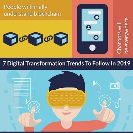 Seven Digital Transformation Trends To Follow In 2019