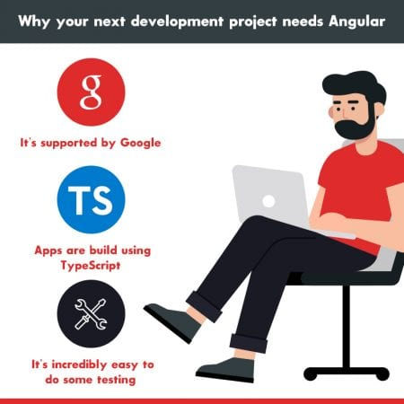 Why Your Next Development Project Needs Angular
