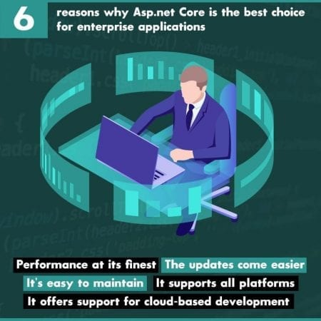 6 Reasons Why Asp.net Core Is The Best Choice For Enterprise Applications