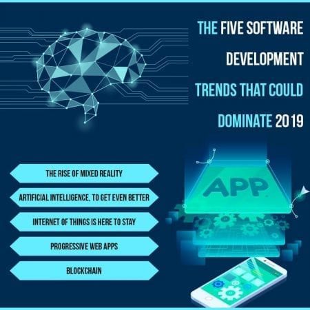 The Five Software Development Trends That Could Dominate 2019