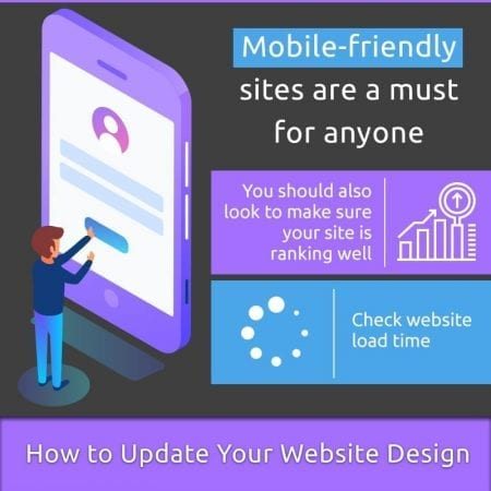 How to Update Your Website Design