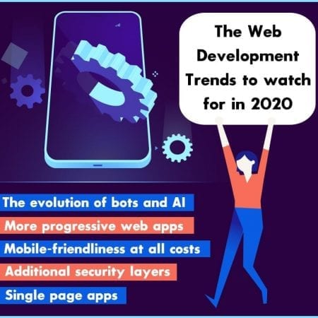 The Web Development Trends To Watch For In 2020 - IB Systems