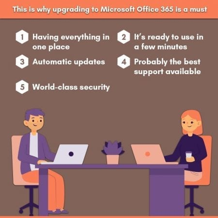 This Is Why Upgrading To Microsoft Office 365 Is A Must