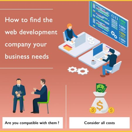 How To Find The Web Development Company Your Business Needs