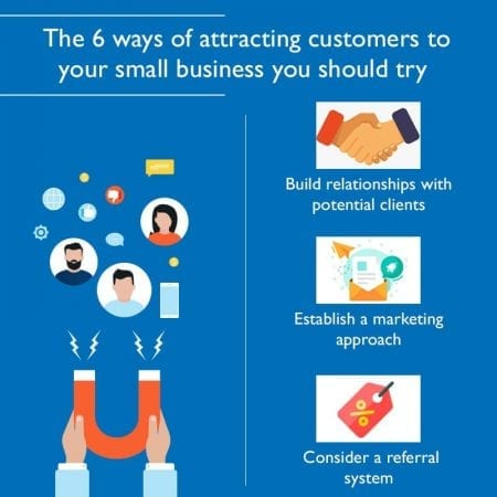 The 6 Ways Of Attracting Customers To Your Small Business You Should Try