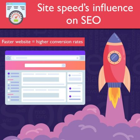 Site Speed's Influence On SEO