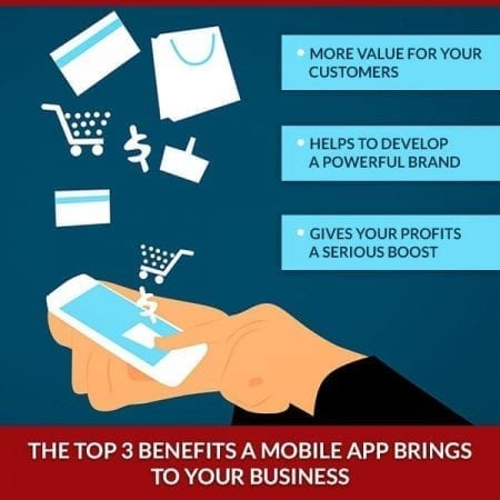 The Top 3 Benefits A Mobile App Brings To Your Business
