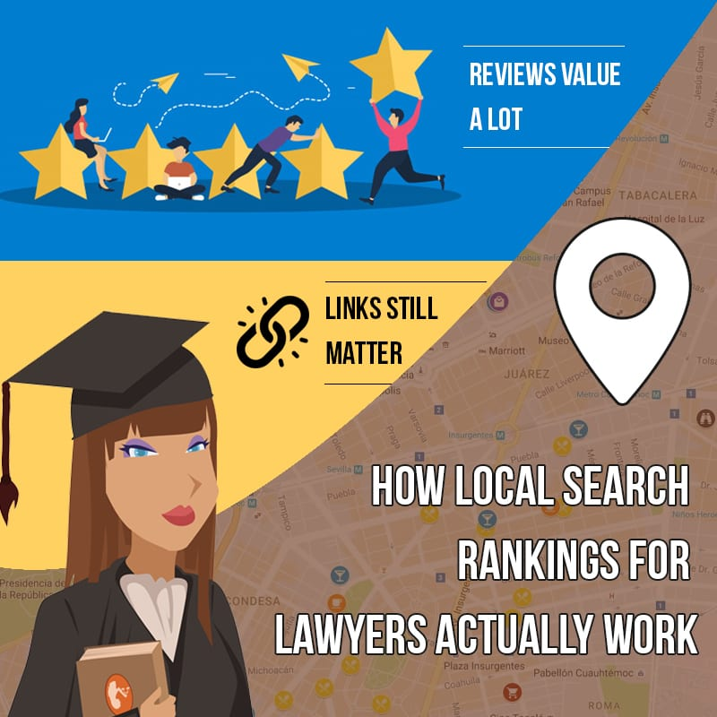 How Local Search Rankings For Lawyers Actually Work