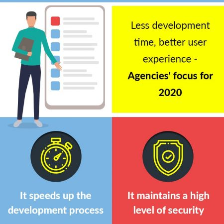 Less Development Time, Better User Experience - Agencies' Focus For 2020