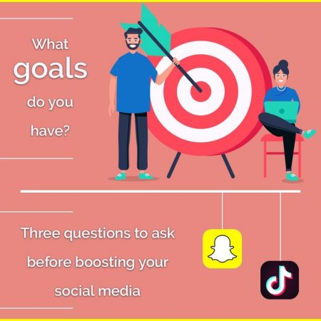 Three Questions To Ask Before Boosting Your Social Media
