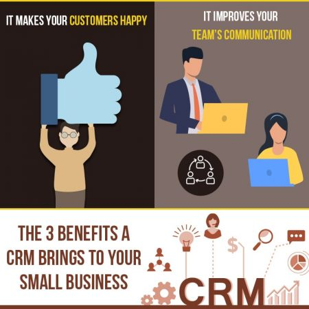 The 3 Benefits A CRM Brings To Your Small Business