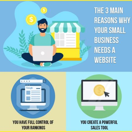 The 3 Main Reasons Why Your Small Business Needs A Website