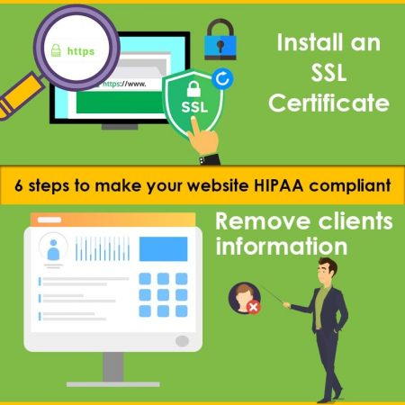 6 Steps To Make Your Website HIPAA Compliant