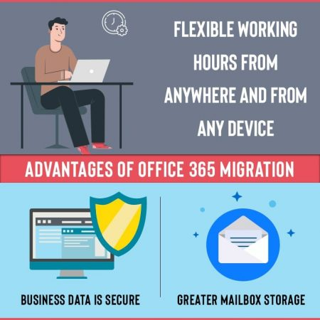 Advantages Of Office 365 Migration