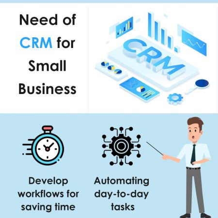 Need Of CRM For Small Business Growth