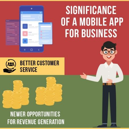 Significance Of A Mobile App For Business