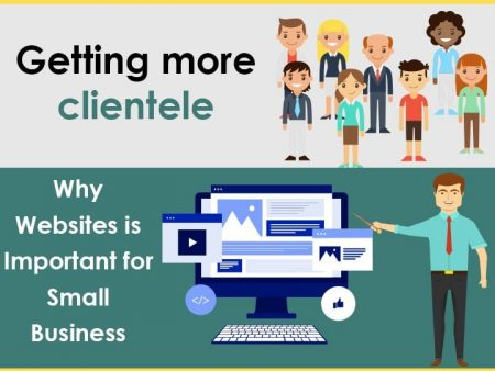 Why Websites Is Important For Small Business